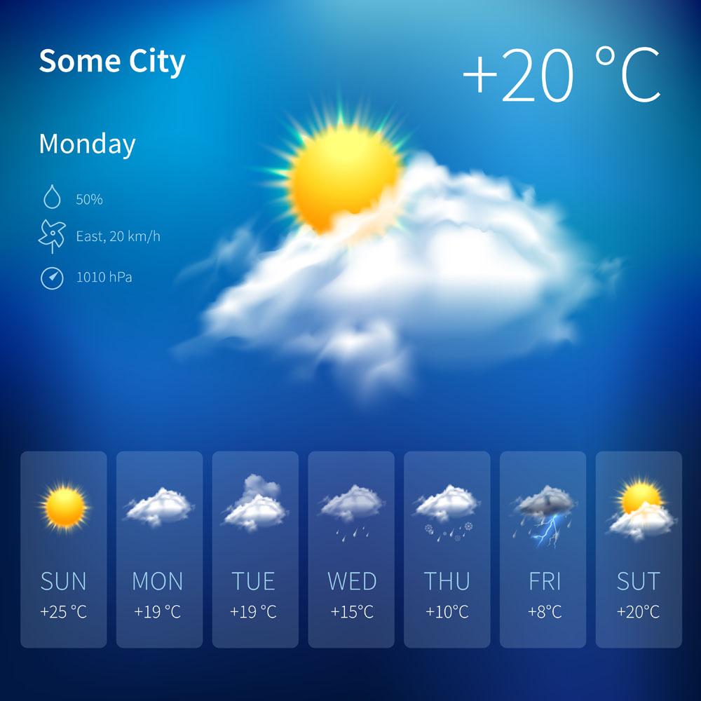 天气预报手机界面图片图片