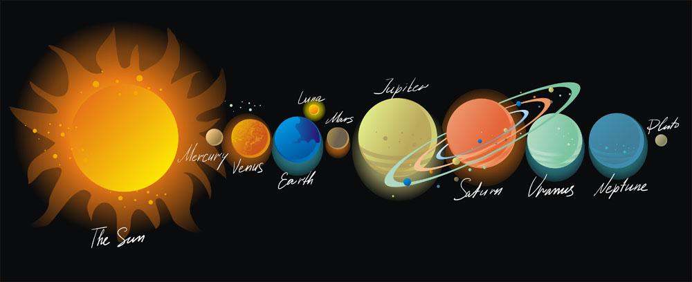 卡通太阳与九大行星图片图片