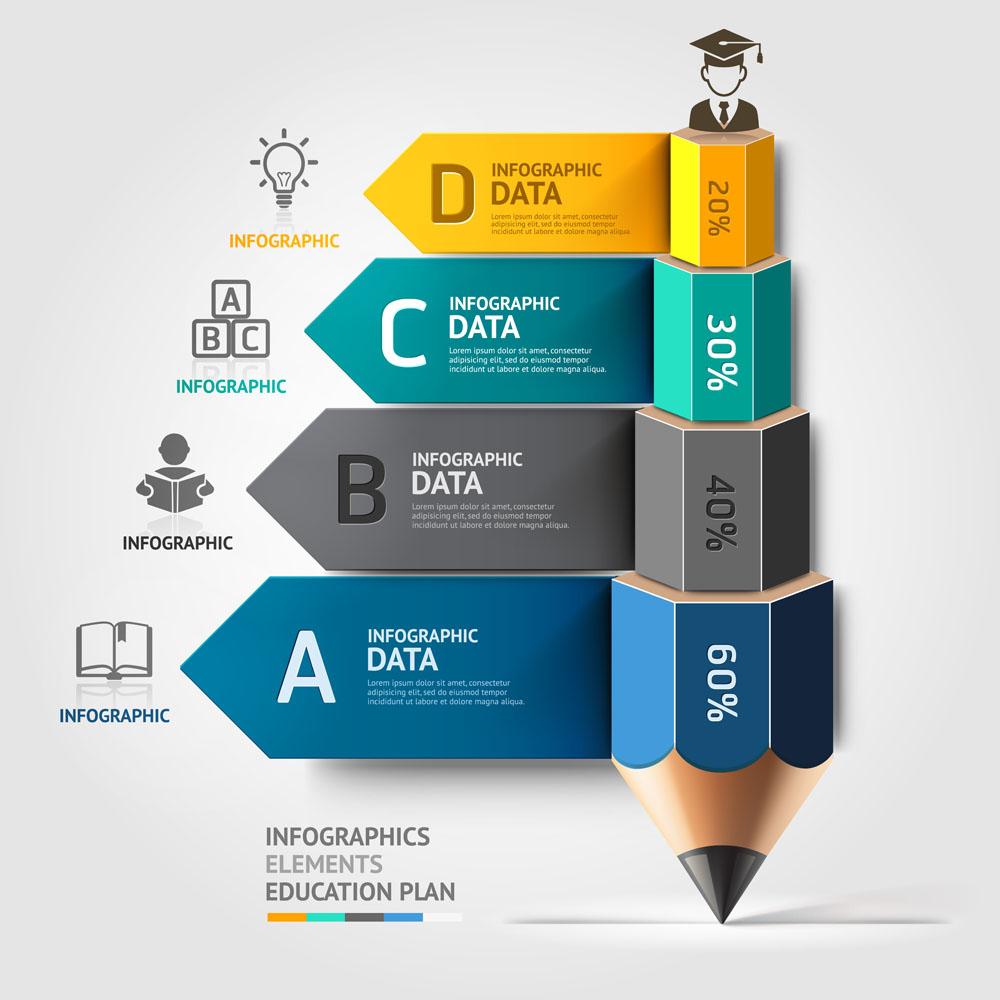 教育�y�k��d_集图网 矢量素材 生活百科 其他 创意铅笔图表,铅笔图表,教育主题